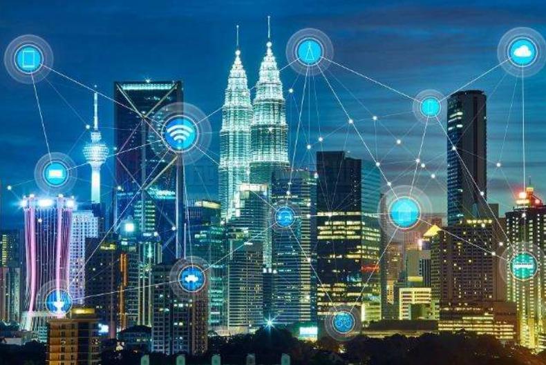 智慧城市产业